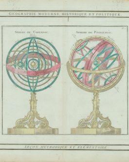 ARMILLARY SPHERES: Sphere de Copernic. Sphere se Ptolemée.