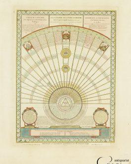 EXTRAORDINARY FRENCH REVOLUTIONARY ERA BROADSIDE: Tableau Central des Opinions et de l'Education Publique, ou Développement du spectacle de la Nature, de l'Unité et de la Trinité de son Principe, et l'Accord de la Philosophie avec la Religion.