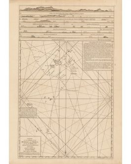 SOUTH CHINA SEA / KARIMATA ISLANDS, INDONESIA: A Chart of some Islands between Borneo and Banca, seen by the Osterly in her Passage Outward and Homeward, 1758 & 1759.  Taken on the Spot by Mr. John Powell, Chief Mate of the Osterly.