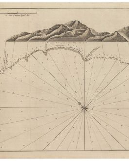 MALAYSIA – TIOMAN ISLAND: A Draught of the Bay on the S W. side of Island Timoan… The Whole Surveyed & Drawn with Accuracy by Wm. Nichelson, Master of His Majesty's Ship Elizabeth, in January 1763.