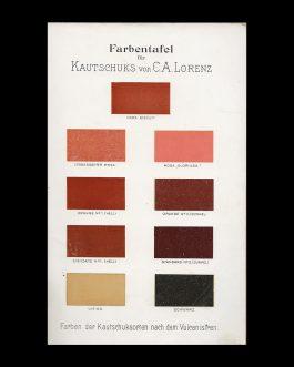 EARLY AESTHETIC PROSTHETICS / PROSTHODONTICS: C. A. Lorenz. Leipzig. 1, Koenigs-Platz 1. … Dental Katalog 1900.